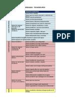 Copia de Taller Fase I GxP Tecniseguros-Ene2019
