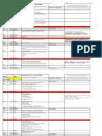 II PU CHEMISTRY PROGRAMME OF WORK 18 19 (1)