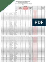 postulantes_acreditados_int_medic_2020_LIMA_modf11122019.pdf
