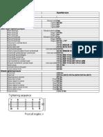 M43 specs autodata
