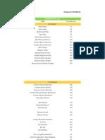 desh catering itemized price list