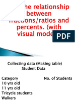 Give the relationship between fractions, ratios and percents.ppt