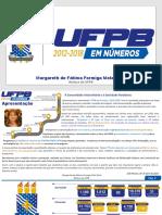 ufpb-numeros_2012-2018