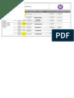 1.10.1. Indicadores de Implementacion PESV (1)