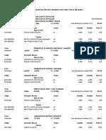 Analisis de Precios Unitarios Metrado
