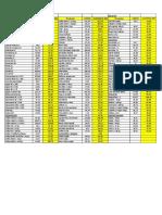 Lista de precios chocolates 25-11.pdf