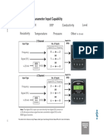 Signet 8900 Multi-Parameter Input Capability Brochure