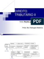 aula - DIREITO TRIBUTÁRIO II - .pdf