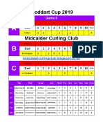 Stoddart Cup 2019 - Game 5