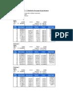 Anexo D - Calendarios de pago de préstamos