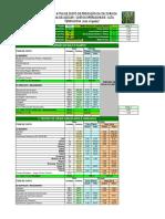 Estimativa de Custo de Produção - Cana-de-Açúcar