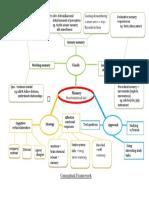 conceptual framework -1