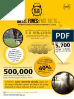 POL2551 - Diesel Fast Facts WEB