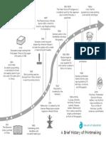 printmaking-timeline