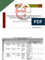 PROCESO DE ATENCION USAER 2010 2011.doc