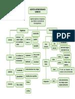mapa del conflicto.docx