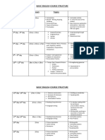 Basic English Course Structure