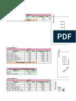 Pareto & data -2011