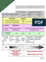 Esquema hormonas Citología/ginecología