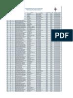 2019-06-04-resultados-asambleas-autofinanciera