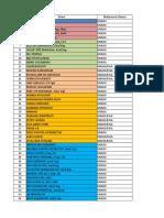 daftar peserta seminar SDKI
