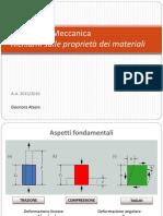 01 - richiami sulle proprietà dei materiali.pdf