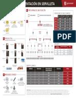 Gano Excel Presentacion Servilleta USA-1.pdf