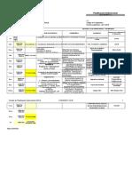Planificación instruccional  LAR I-2018 Archivistica
