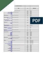 iFIX58_SIM Tracking