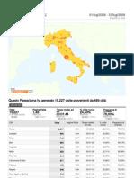 Statistiche Città Italia VLOG SORDI Luglio 2008