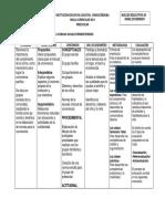 DIMENSION SOCIOAFECTIVA (CIENCIAS SOCIALES).pdf