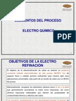 PROCESOS ELECTROQUIMICOS
