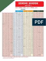 UPPCS-(Pre)-GS-Paper-2019-Answer-Key-Hindi.pdf