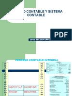 Proceso Contable y Sistema Contable