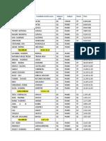 2019 june -july prac timetable AMMENDED final-5.pdf