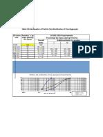 1-Graph for coarse and fine aggregate(khaing)LA