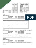 Estimate of Plaster & Paint