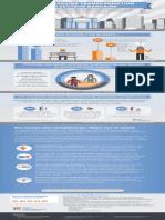 Right_Management_Infographie_Secteur-Bancaire