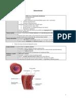 1) Atherosclerosis