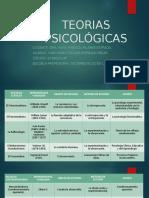PSICOLOGIA[1].pptx