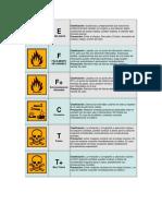 simbolos de riesgos