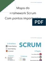 Mapa do Scrum Framework