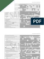 Analisis SPM 2003 Hingga 2019 K2