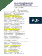 #NUEVO Listado de Códigos Sagrados de Agesta por sistemas y alafabéticamente