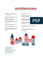 styles architecture now