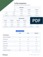 Twilio-SendGrid-Marketing-Campaigns-Plan-Comparison