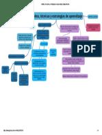 Hábitos, técnicas y estrategias de aprendizaje _ Mapa Mental.pdf