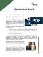 Metodo_de_Negociacion_de_Harvard