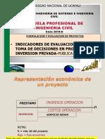INDICADORES DE EVALUACION 2019-II