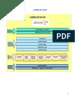 37_CDV_CADENA DE VALOR.pdf